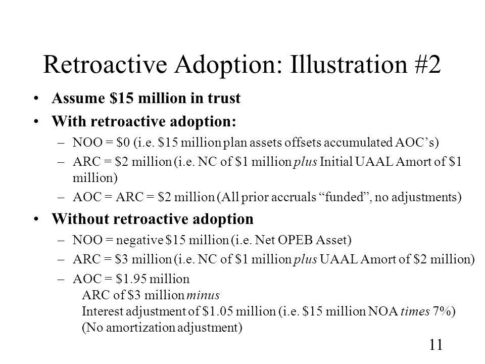 11 Retroactive Adoption: Illustration #2 Assume $15 million in trust With retroactive adoption: –NOO = $0 (i.e.