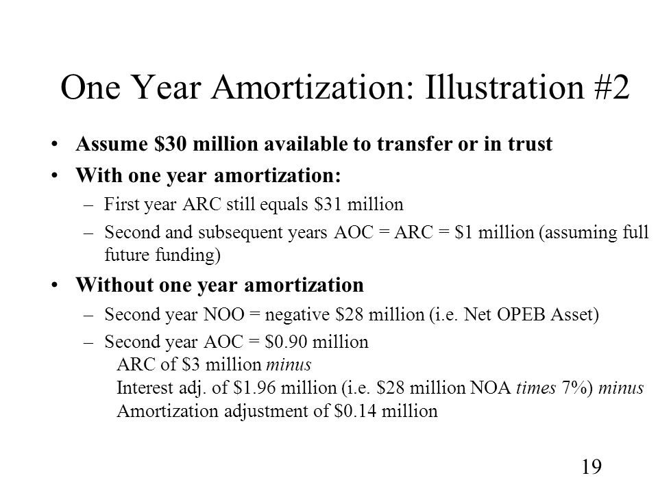 19 One Year Amortization: Illustration #2 Assume $30 million available to transfer or in trust With one year amortization: –First year ARC still equals $31 million –Second and subsequent years AOC = ARC = $1 million (assuming full future funding) Without one year amortization –Second year NOO = negative $28 million (i.e.