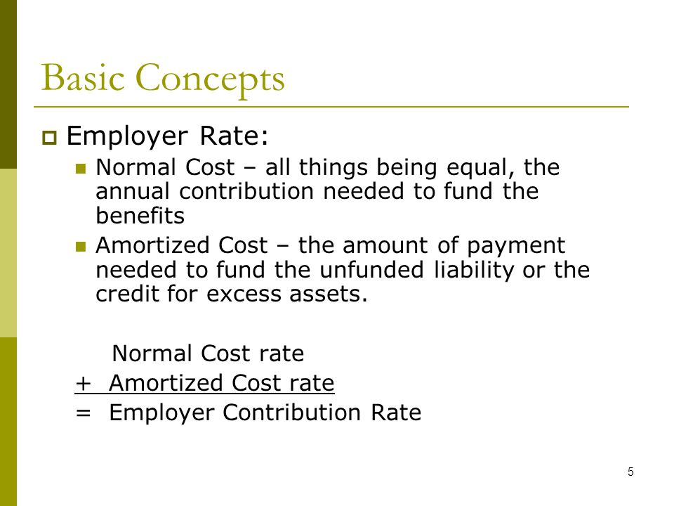6 Basic Concepts  Employee Rate: The employee Share is a FIXED percent.