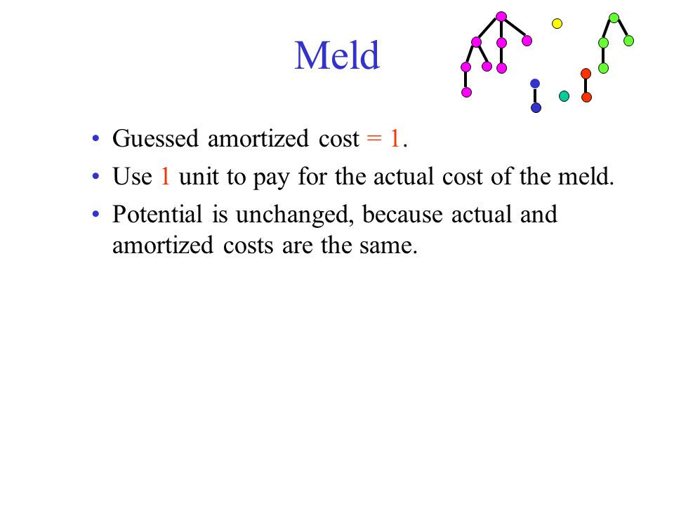 Meld Guessed amortized cost = 1. Use 1 unit to pay for the actual cost of the meld.