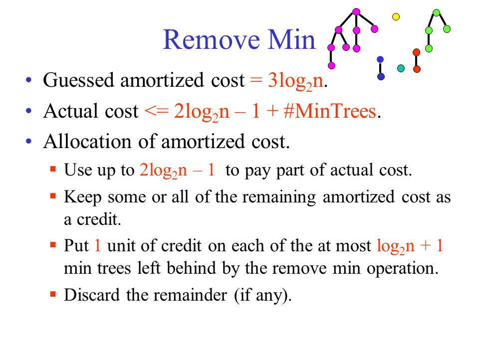 Remove Min Guessed amortized cost = 3log 2 n. Actual cost <= 2log 2 n – 1 + #MinTrees.