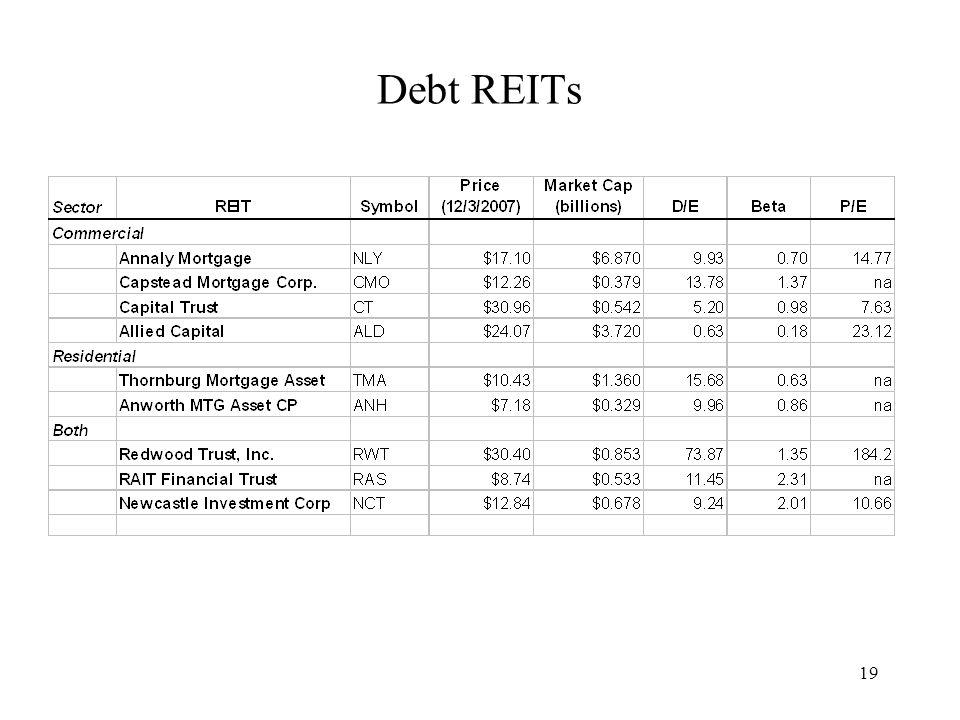 19 Debt REITs