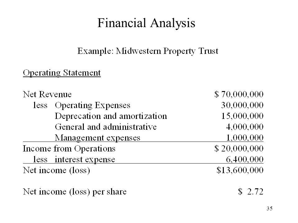 35 Financial Analysis