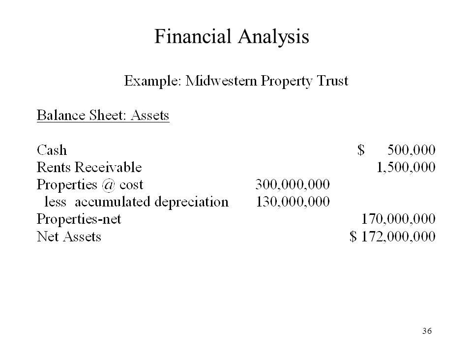 36 Financial Analysis