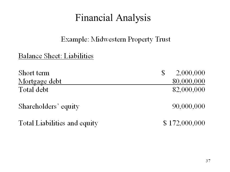 37 Financial Analysis