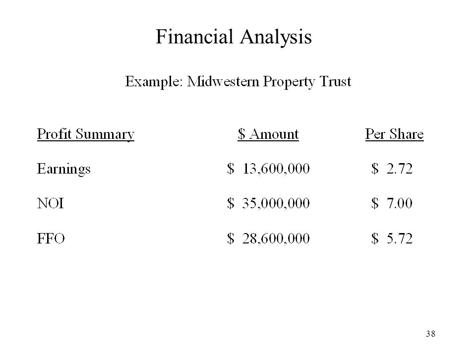 38 Financial Analysis