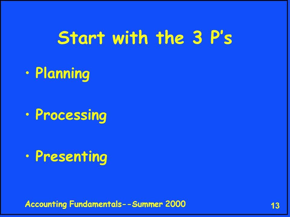 Accounting Fundamentals--Summer 2000 13 Start with the 3 P's Planning Processing Presenting