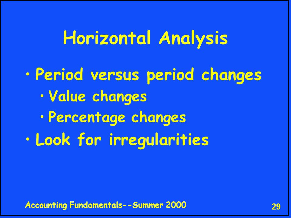 Accounting Fundamentals--Summer 2000 29 Horizontal Analysis Period versus period changes Value changes Percentage changes Look for irregularities