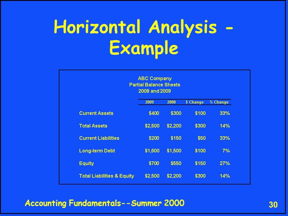 Accounting Fundamentals--Summer 2000 30 Horizontal Analysis - Example
