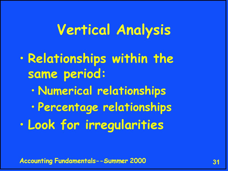 Accounting Fundamentals--Summer 2000 31 Vertical Analysis Relationships within the same period: Numerical relationships Percentage relationships Look for irregularities