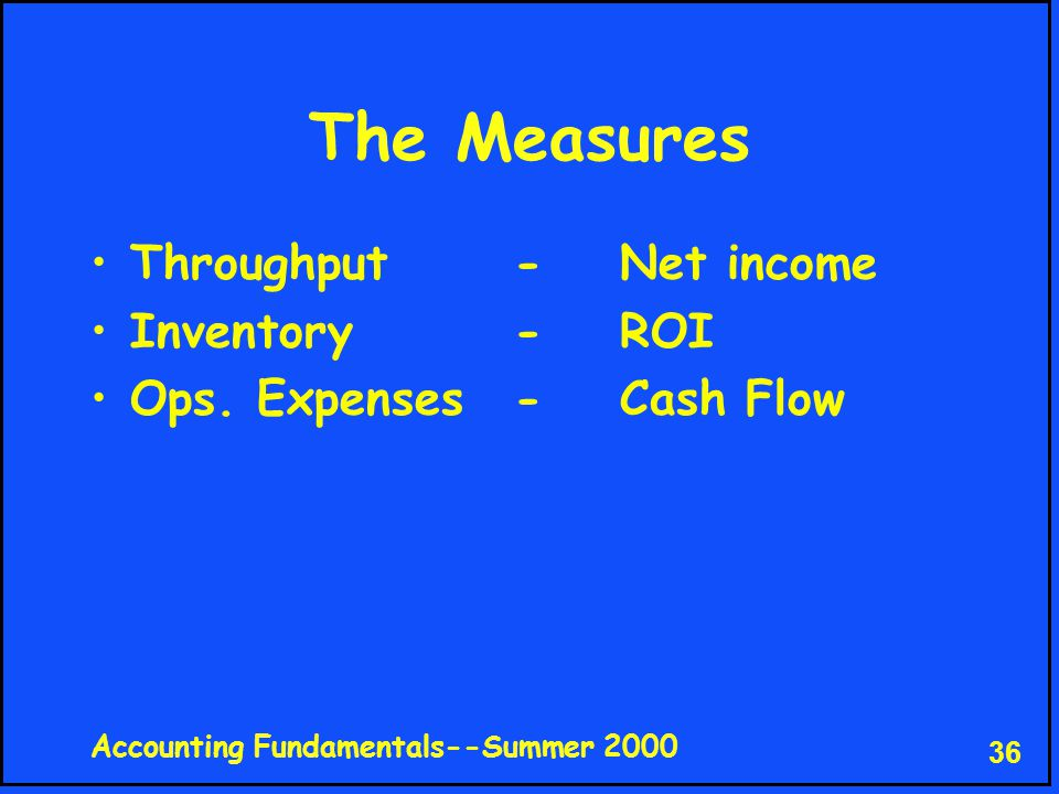 Accounting Fundamentals--Summer 2000 36 The Measures Throughput-Net income Inventory-ROI Ops.