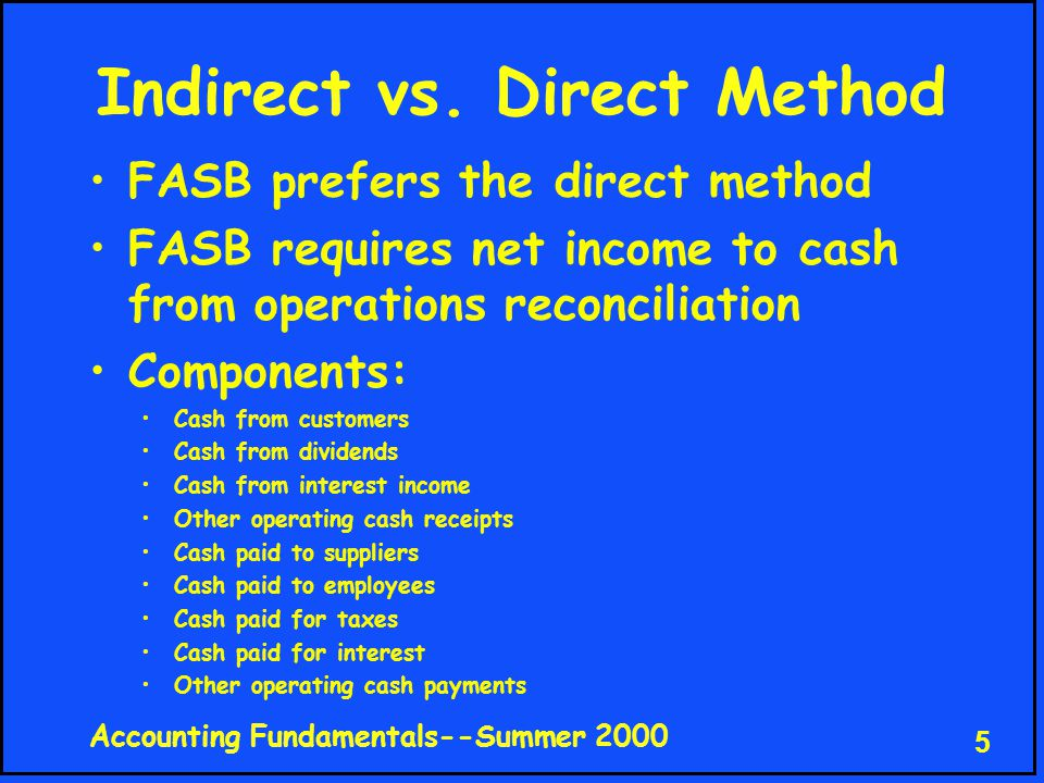Accounting Fundamentals--Summer 2000 5 Indirect vs. Direct Method FASB prefers the direct method FASB requires net income to cash from operations reco