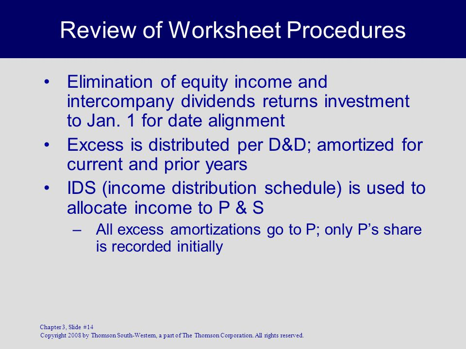 Copyright 2008 by Thomson South-Western, a part of The Thomson Corporation. All rights reserved. Chapter 3, Slide #14 Review of Worksheet Procedures E
