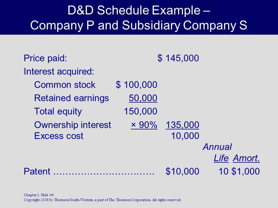 Copyright 2008 by Thomson South-Western, a part of The Thomson Corporation. All rights reserved. Chapter 3, Slide #6 D&D Schedule Example – Company P
