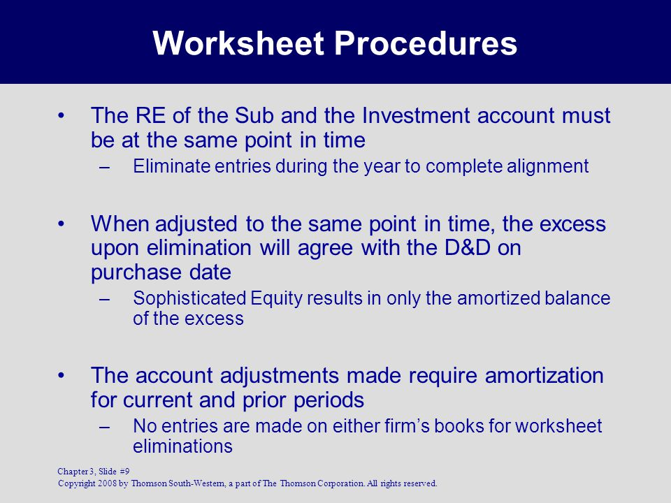 Copyright 2008 by Thomson South-Western, a part of The Thomson Corporation. All rights reserved. Chapter 3, Slide #9 Worksheet Procedures The RE of th