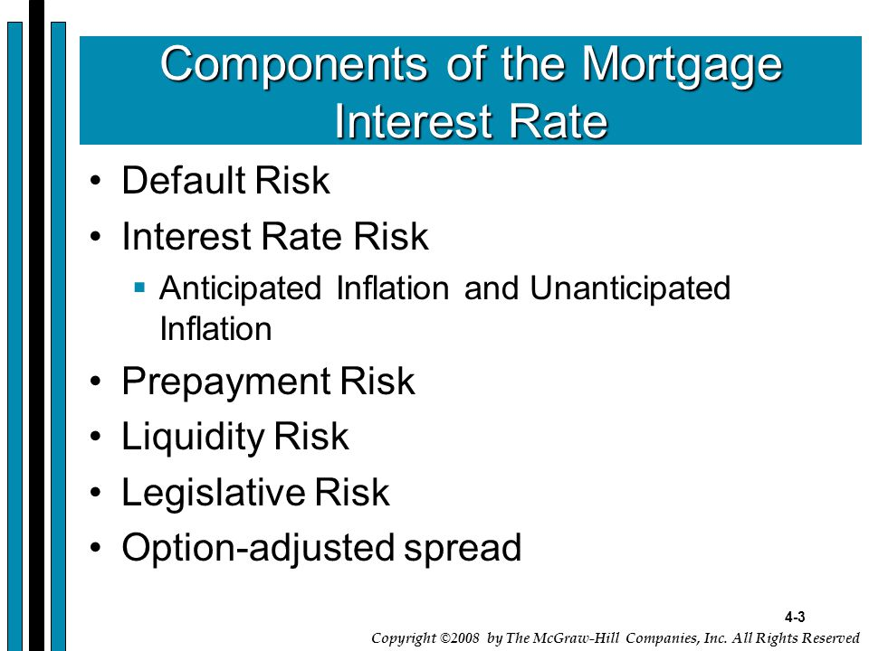 4-3 Copyright ©2008 by The McGraw-Hill Companies, Inc. All Rights Reserved Components of the Mortgage Interest Rate Default Risk Interest Rate Risk 