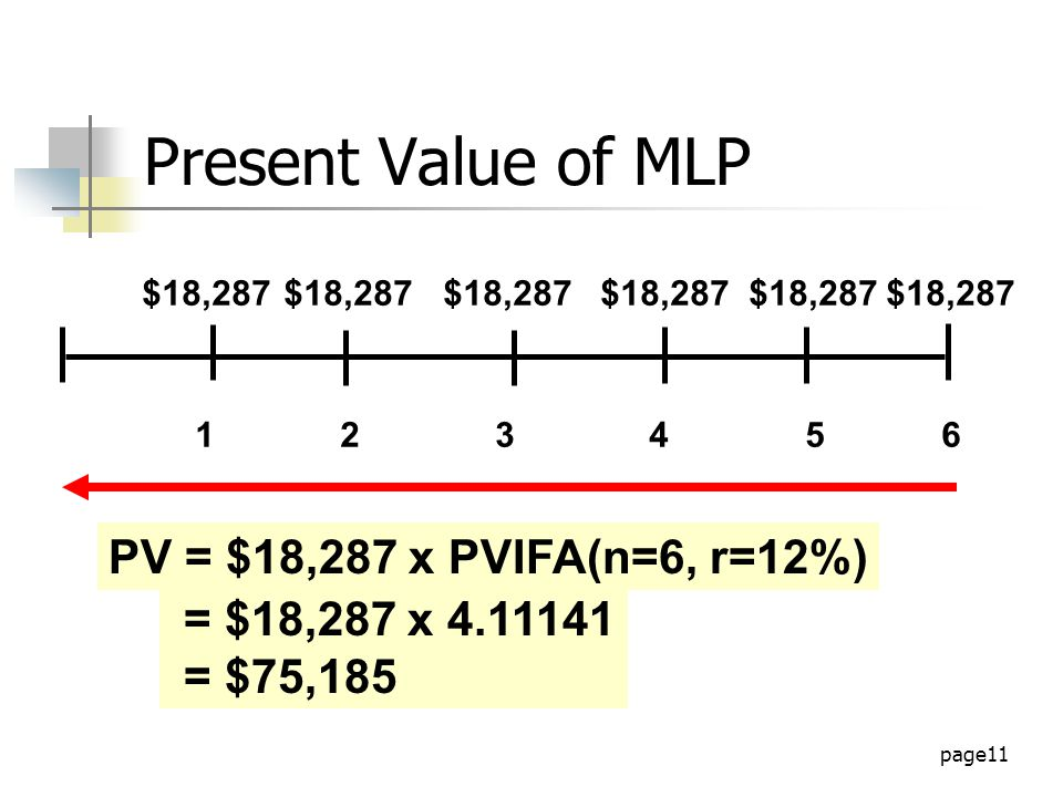 page11 Present Value of MLP 1 2 3 4 5 6 $18,287 $18,287 $18,287 = $18,287 x 4.11141 = $75,185 PV = $18,287 x PVIFA(n=6, r=12%)