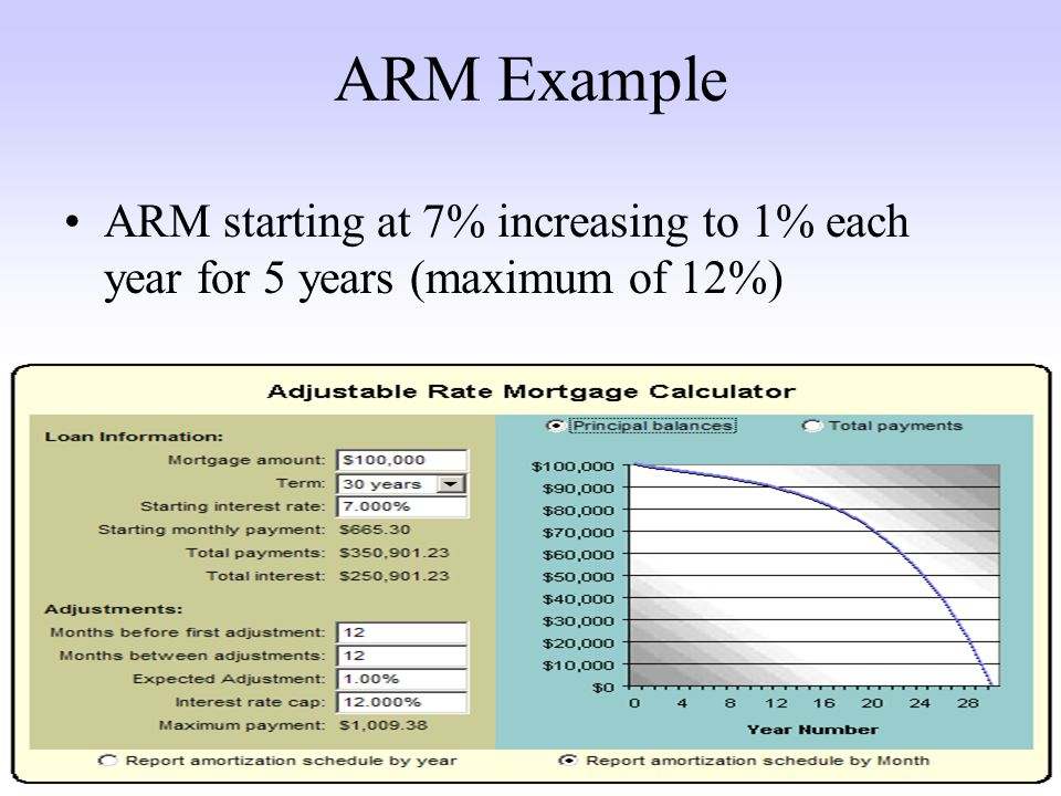 ARM Example ARM starting at 7% increasing to 1% each year for 5 years (maximum of 12%)