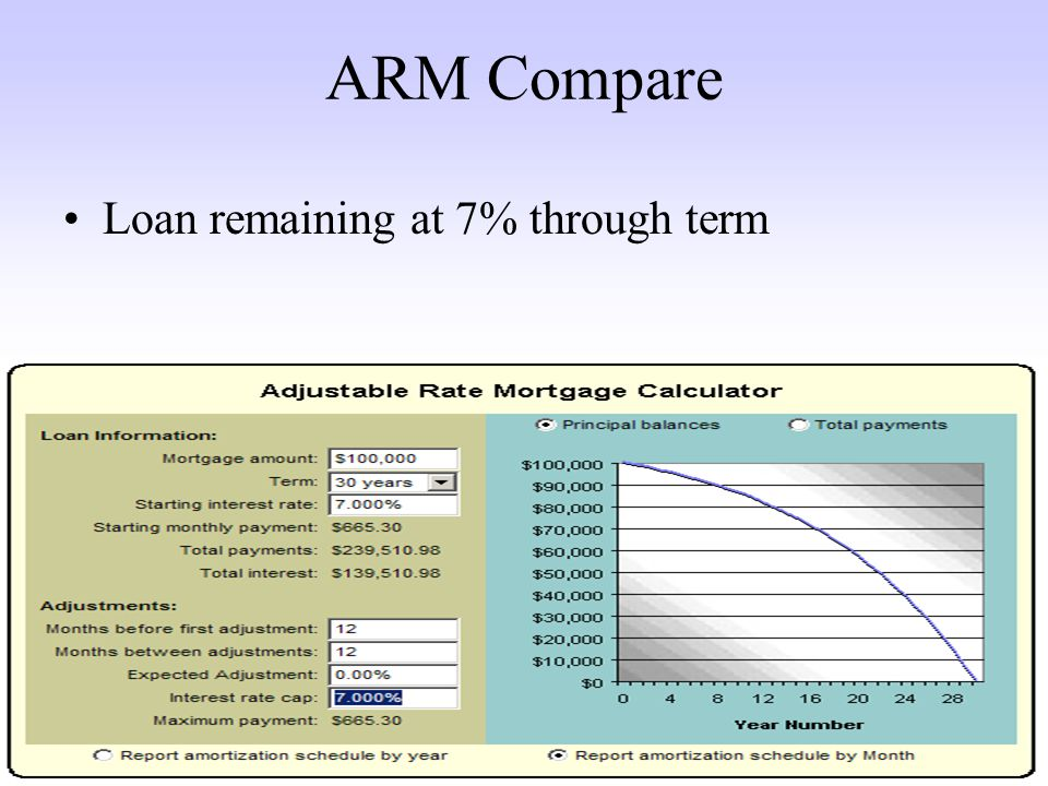 ARM Compare Loan remaining at 7% through term
