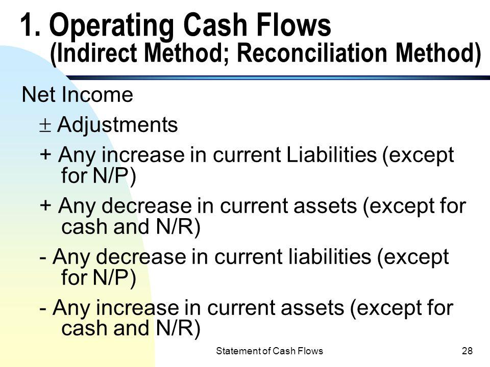 Statement of Cash Flows27 III. Procedures for Preparation of the Statement of Cash Flows 1. Operating Cash Flows (indirect method). 2. Investing Cash