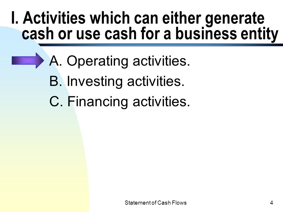Statement of Cash Flows74 I/S Cash Flows from Amounts Adjustments Operating Activities Net +Inc.