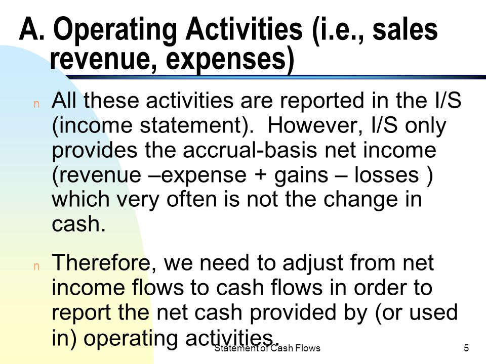 Statement of Cash Flows4 I. Activities which can either generate cash or use cash for a business entity A. Operating activities. B. Investing activiti