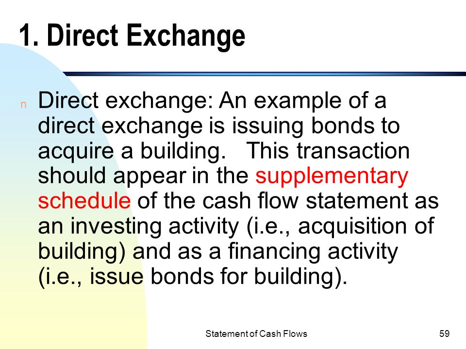 Statement of Cash Flows58 Special Topics 1. Direct exchange. 2. Partial cash investing and financing activities. 3. Cash dividends declared.