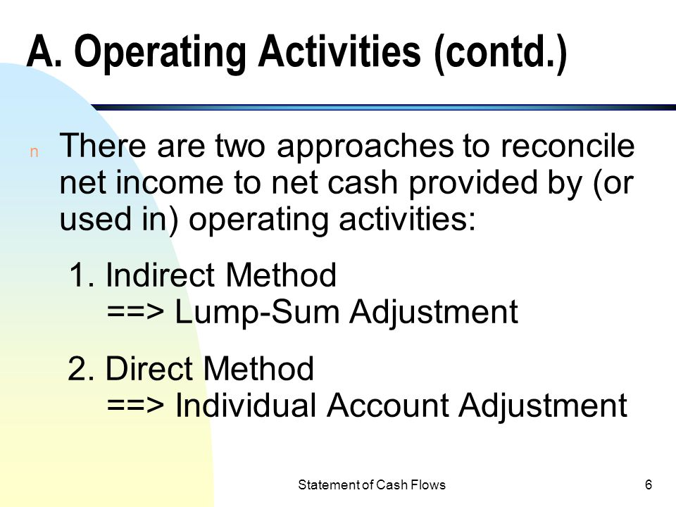 Statement of Cash Flows5 A. Operating Activities (i.e., sales revenue, expenses) n All these activities are reported in the I/S (income statement). Ho
