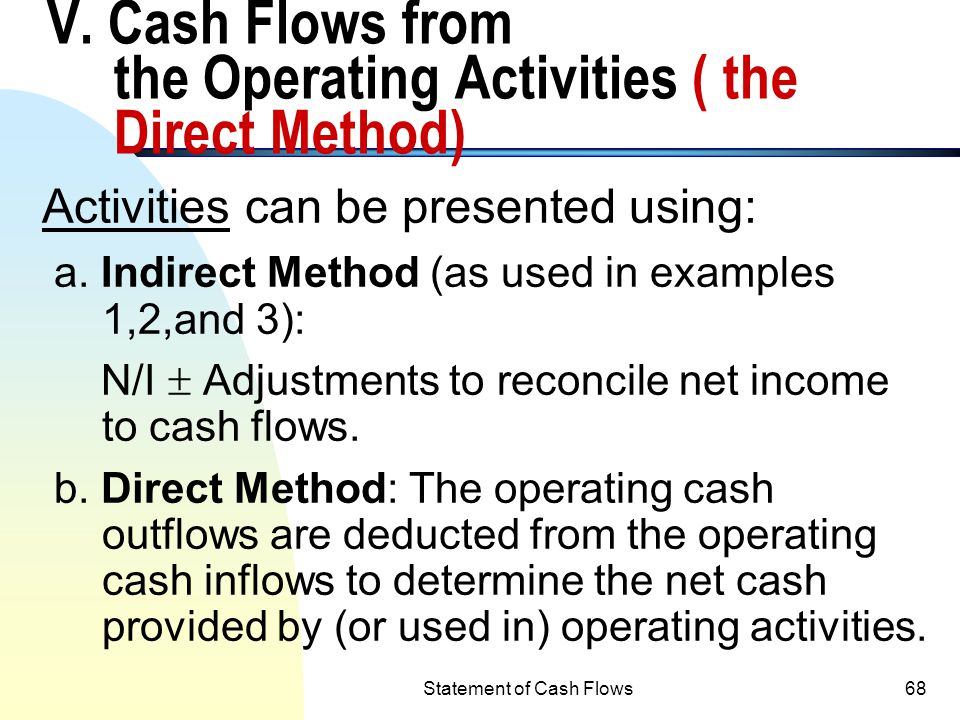 Cash burn rate: Selected companies