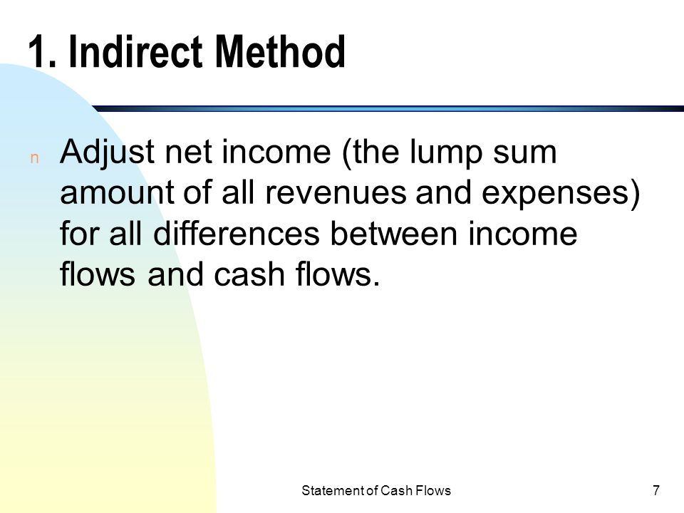 Statement of Cash Flows7 1.