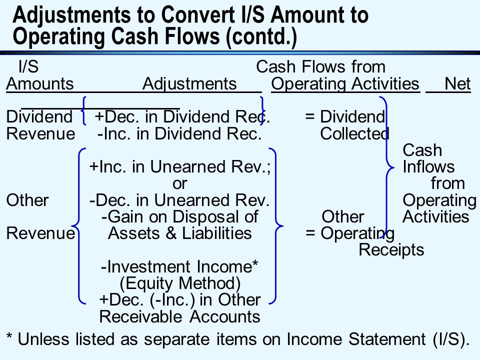 Statement of Cash Flows72 Adjustments to Convert I/S Amount to Operating Cash Flows -- A Direct Approach I/SCash Flows from AmountsAdjustmentsOperatin
