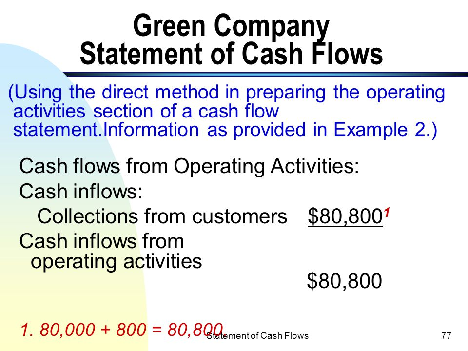 Statement of Cash Flows76 I/SCash Flows from Amounts Adjustments Operating Activities Net +Dec. in I/T Payable; or Income-Inc. in I/T PayablePaymentsC
