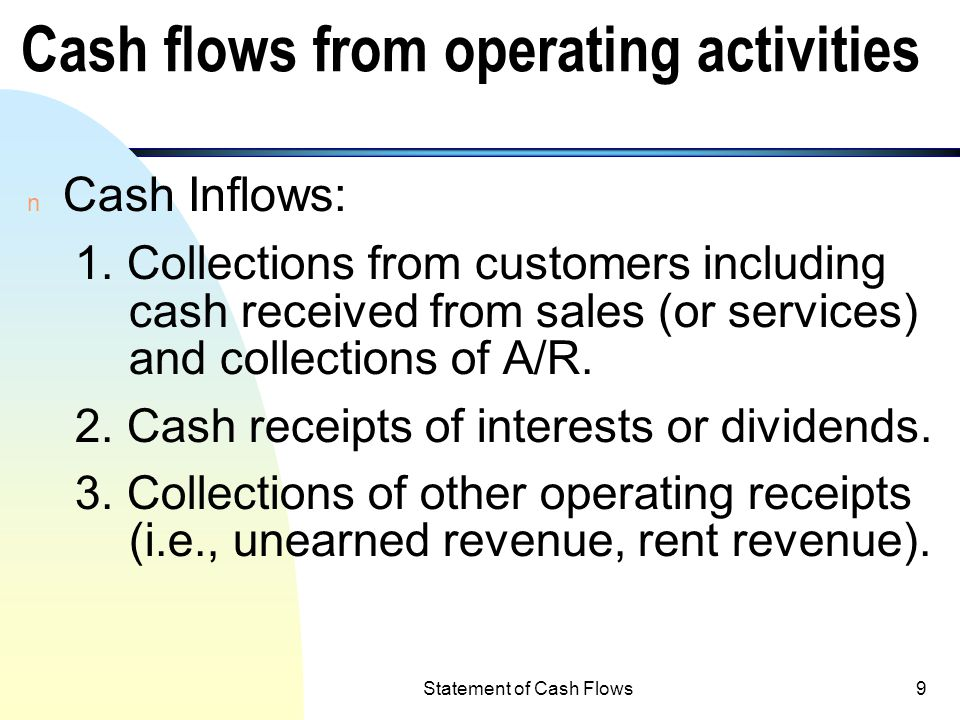 Statement of Cash Flows79 Green Company Statement of Cash Flows (contd.) Net cash inflow from operating activities $8,900 Cash flows from investing activities : : Cash flows from Financing Activities : : * A reconciliation of net income and cash flows using indirect method must also be presented.