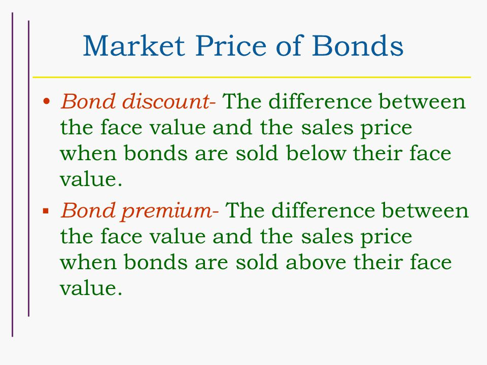 Market Price of Bonds Bond discount- The difference between the face value and the sales price when bonds are sold below their face value.