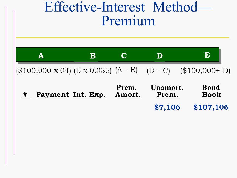 A B C D E (A – B) (D – C)($100,000+ D)($100,000 x 04) (E x 0.035) Prem.Unamort.Bond #PaymentInt.