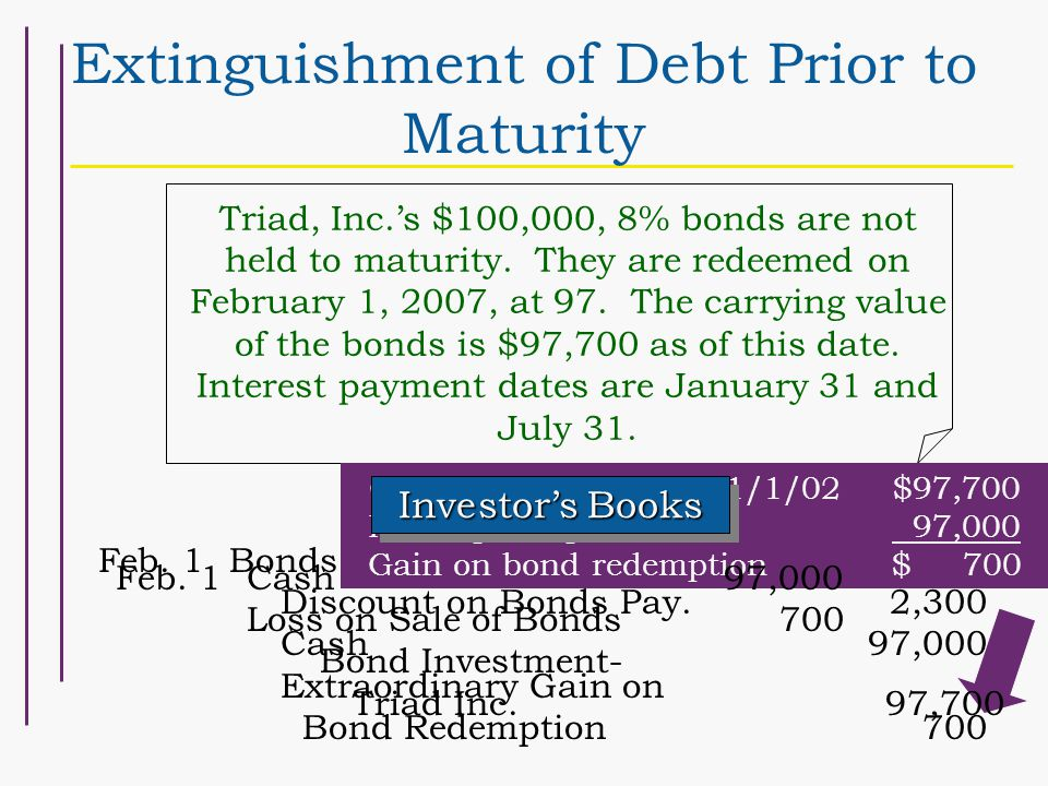 Extinguishment of Debt Prior to Maturity Triad, Inc.'s $100,000, 8% bonds are not held to maturity.