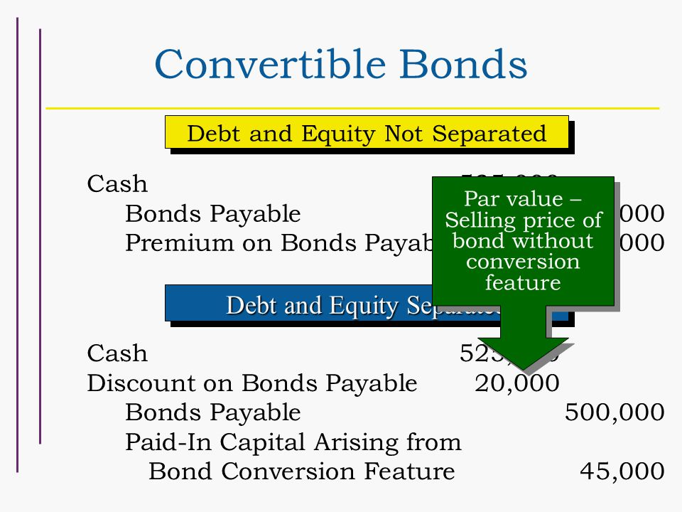 Convertible Bonds Debt and Equity Not Separated Cash525,000 Bonds Payable500,000 Premium on Bonds Payable25,000 Debt and Equity Separated Cash525,000 Discount on Bonds Payable20,000 Bonds Payable500,000 Paid-In Capital Arising from Bond Conversion Feature45,000 Par value – Selling price of bond without conversion feature