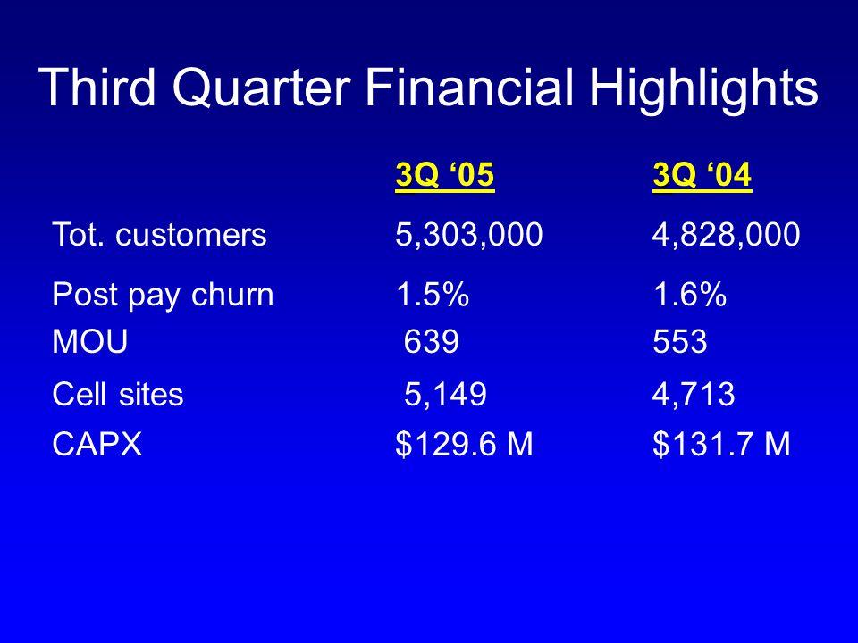 Third Quarter Financial Highlights 3 3 3Q '05 3Q '04 Tot.