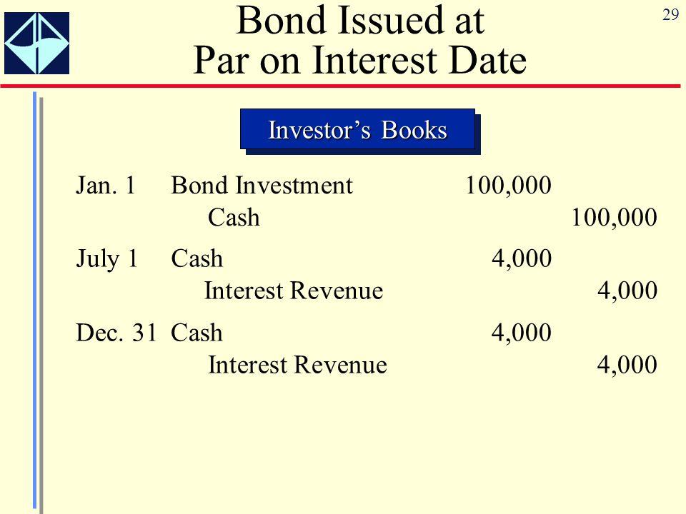 29 Bond Issued at Par on Interest Date Investor's Books Jan.