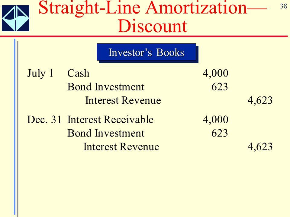 38 Investor's Books July 1Cash4,000 Bond Investment623 Interest Revenue4,623 Dec.