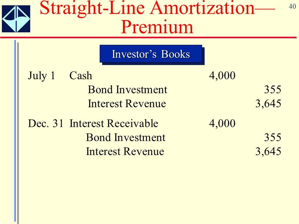 40 Straight-Line Amortization— Premium Investor's Books July 1Cash4,000 Bond Investment355 Interest Revenue3,645 Dec.