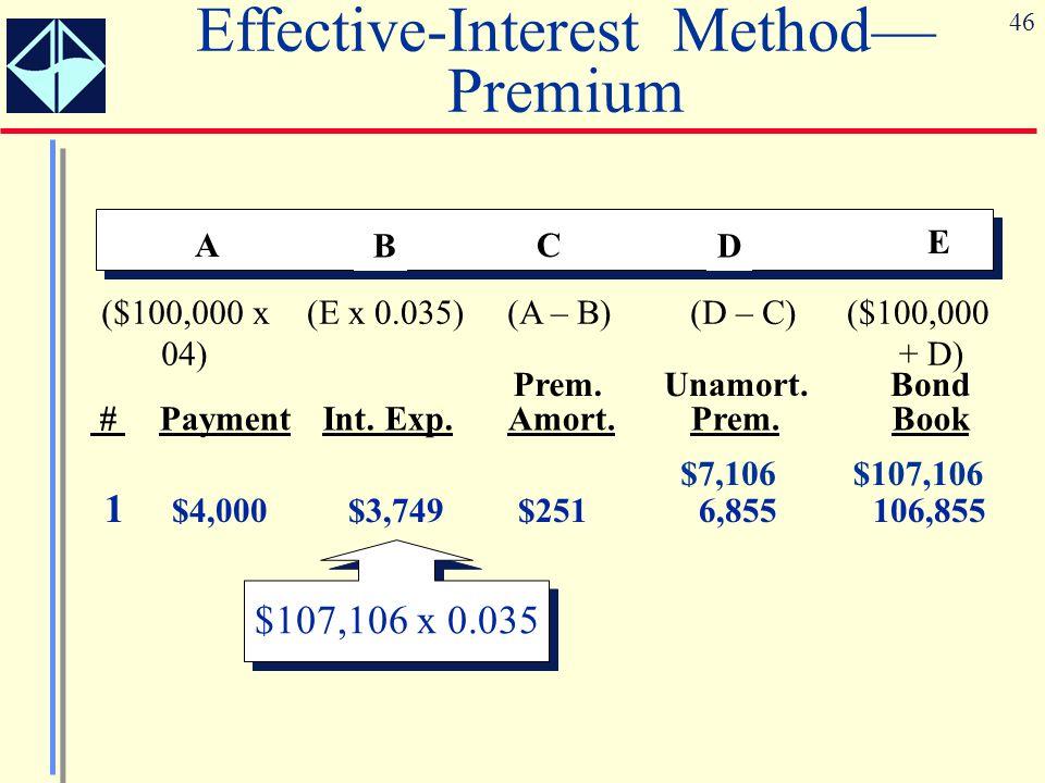 46 A B C D E (A – B)(D – C)($100,000 + D) ($100,000 x 04) (E x 0.035) Prem.Unamort.Bond #PaymentInt.