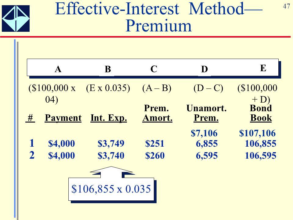 47 A B C D E (A – B)(D – C)($100,000 + D) ($100,000 x 04) (E x 0.035) Prem.Unamort.Bond #PaymentInt.