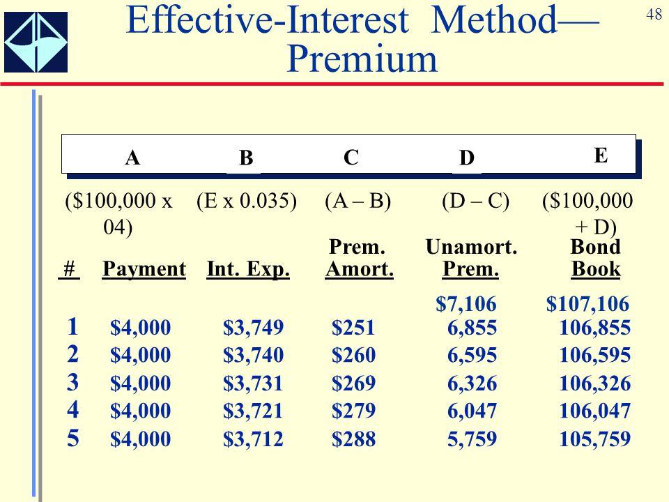 48 A B C D E (A – B)(D – C)($100,000 + D) ($100,000 x 04) (E x 0.035) Prem.Unamort.Bond #PaymentInt.