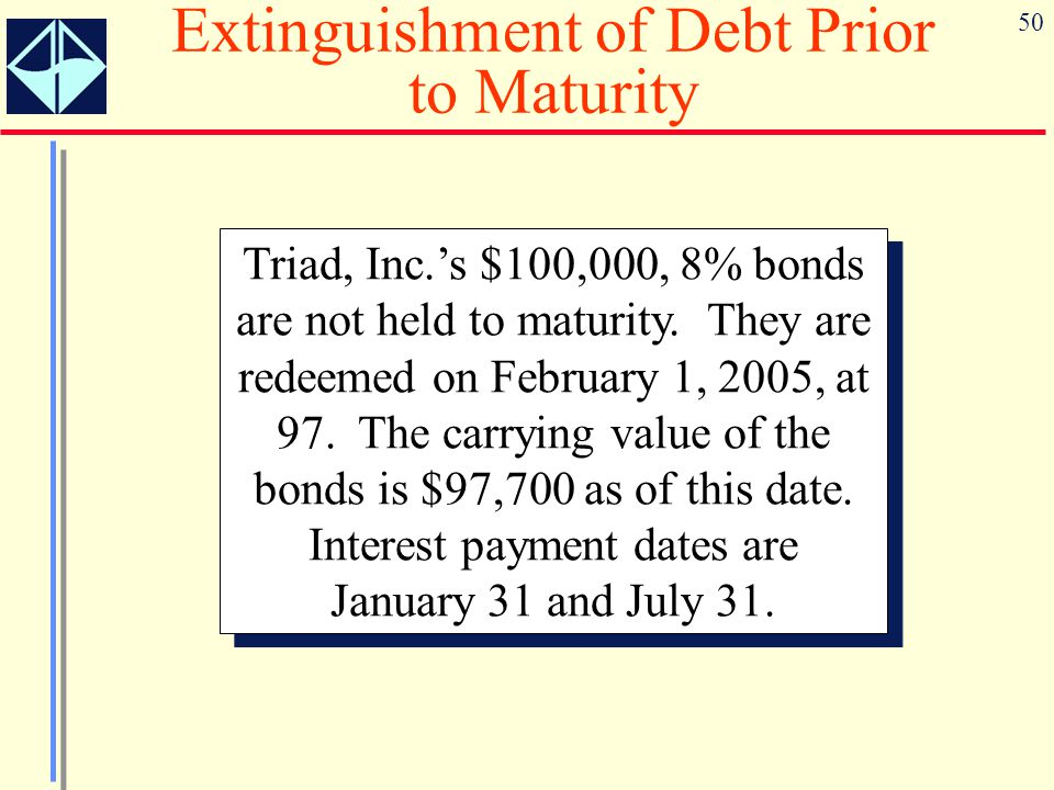 50 Triad, Inc.'s $100,000, 8% bonds are not held to maturity. They are redeemed on February 1, 2005, at 97. The carrying value of the bonds is $97,700