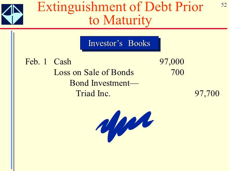 52 Investor's Books Feb.
