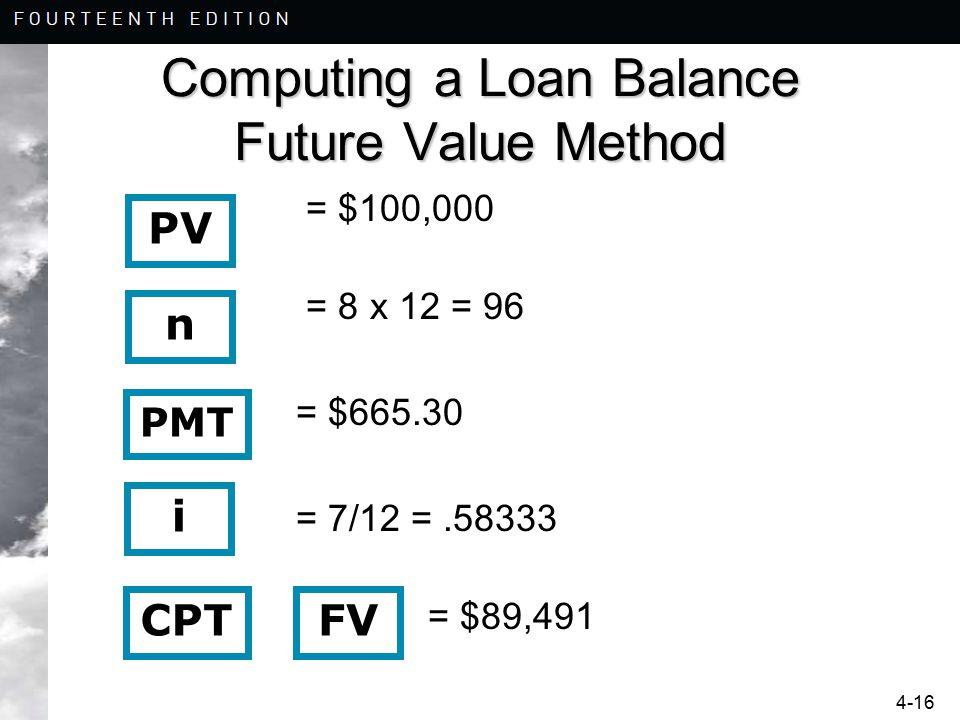 4-16 Computing a Loan Balance Future Value Method = $100,000 = 8 x 12 = 96 = $665.30 = 7/12 =.58333 = $89,491 n i CPTFV PMT PV