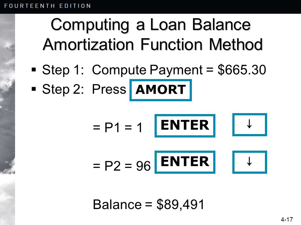 4-17 Computing a Loan Balance Amortization Function Method  Step 1: Compute Payment = $665.30  Step 2: Press = P1 = 1 = P2 = 96 Balance = $89,491 EN