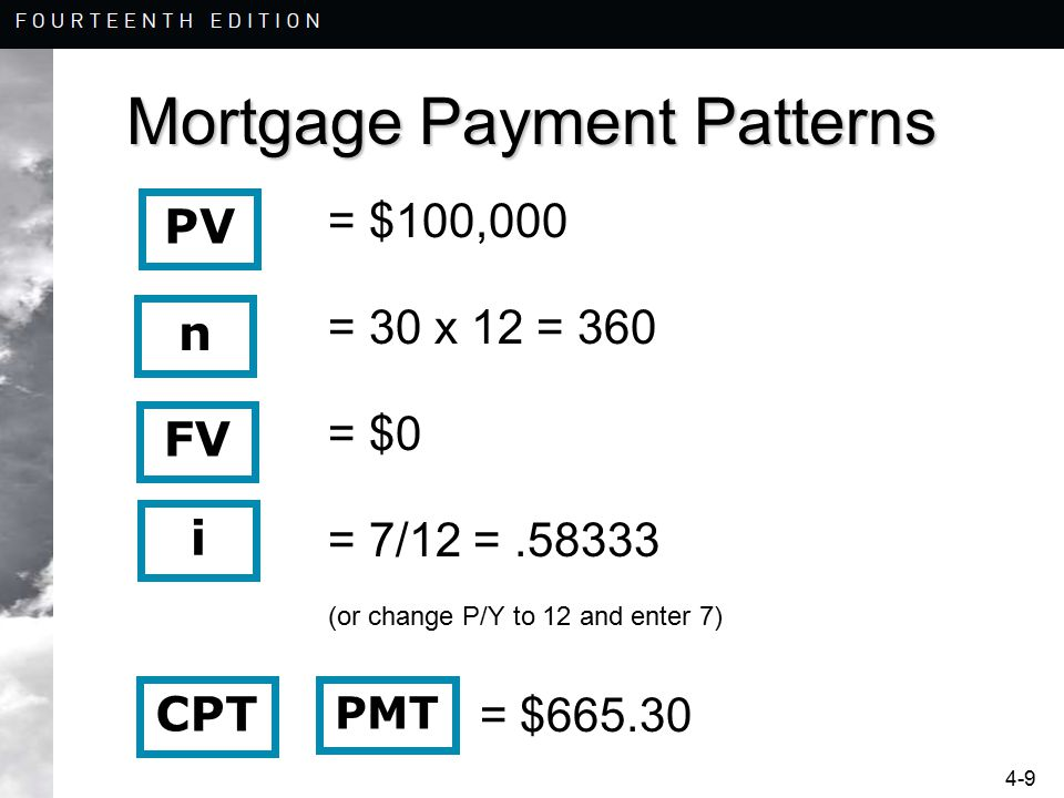 4-9 Mortgage Payment Patterns = $100,000 = 30 x 12 = 360 = $0 = 7/12 =.58333 (or change P/Y to 12 and enter 7) = $665.30 n i CPT FV PMT PV