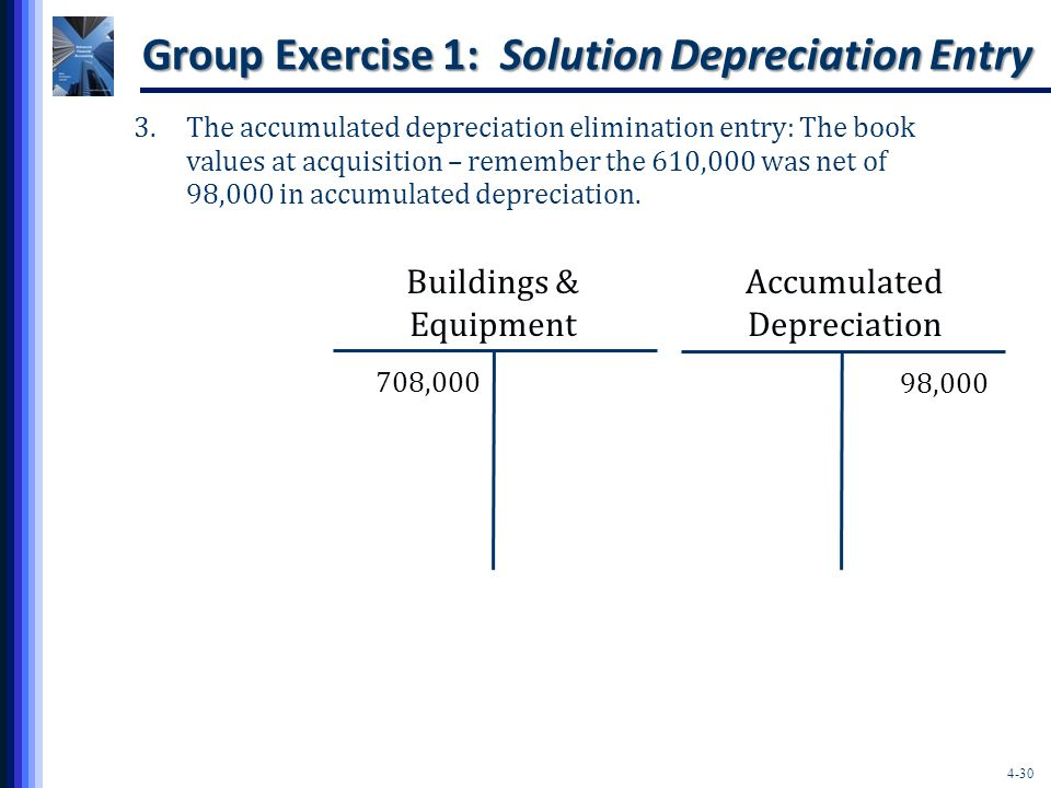 4-30 Group Exercise 1: Solution Depreciation Entry 3.The accumulated depreciation elimination entry: The book values at acquisition – remember the 610,000 was net of 98,000 in accumulated depreciation.